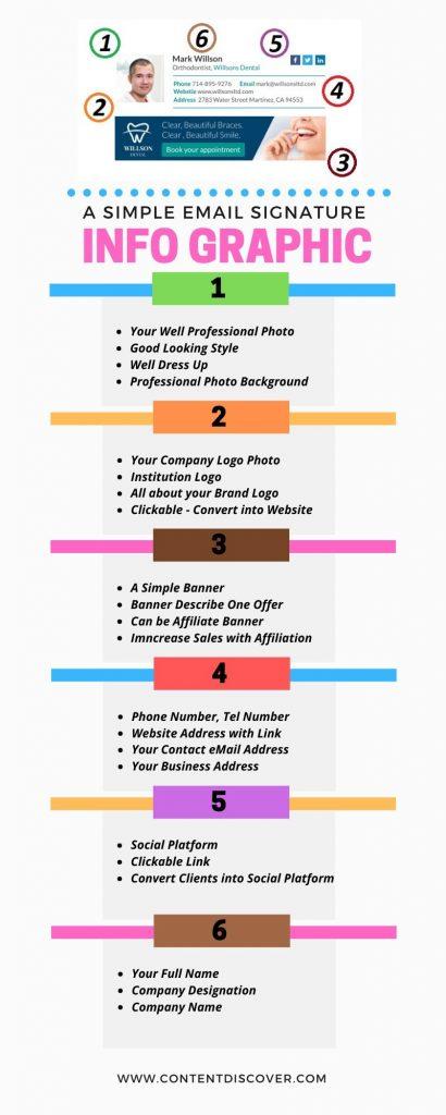 Email Signature Design InfoGraphic